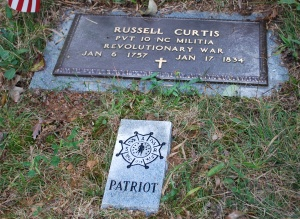 Russell Curtis Stone