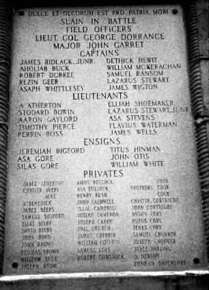 James Wells listed among the slain Lieutenants.